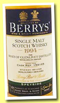 Braes of Glenlivet 1994/2012 (46%, Berry Bros & Rudd, cask #159165)