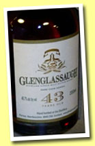 Glanglassaugh