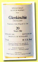 Glenkinchie 20 yo 1966/1986 (86 US Proof, Duthie for Corti Brothers, USA)