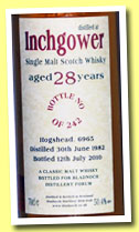 Inchgower 28 yo 1982/2010 (50.4%, Bladnoch Forum, hogshead, cask #6965, 242 bottles)