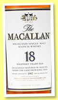 Macallan 18 yo 1997/2015 'Sherry Oak' (43%, OB)