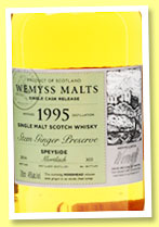 Mortlach 1995/2014 'Stem Ginger Preserve' (46%, Wemyss Malts, hogshead, 303 bottles)