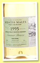 Linkwood 1995/2015 'Summer Breeze' (46%, Wemyss Malts, hogshead, 374 bottles)
