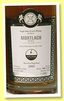 Mortlach 1995/2014 (57.5%, Malts of Scotland, for Sylter Trading, bourbon hogshead, cask # MoS ST-003, 260 bottles)